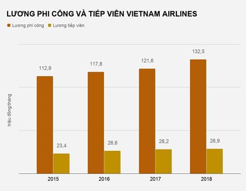 Bamboo nghi Vietnam Airlines 'choi xau' va con khat phi cong tai VN hinh anh 1