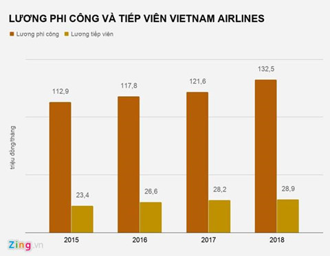 Chu tich Vietnam Airlines noi gi ve van ban mat to Bamboo Airways hinh anh 3