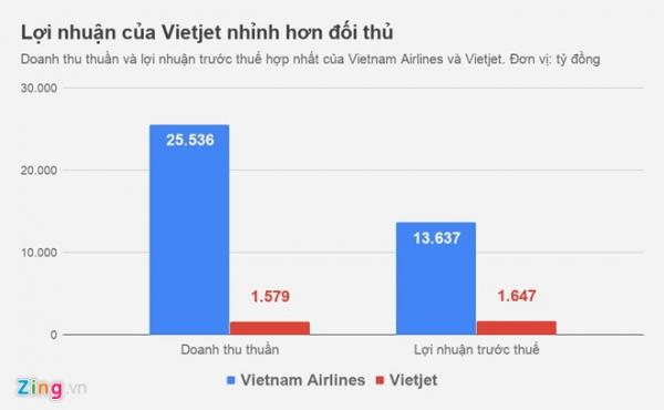 Chiec banh hang khong Viet dang thay doi ra sao? hinh anh 3